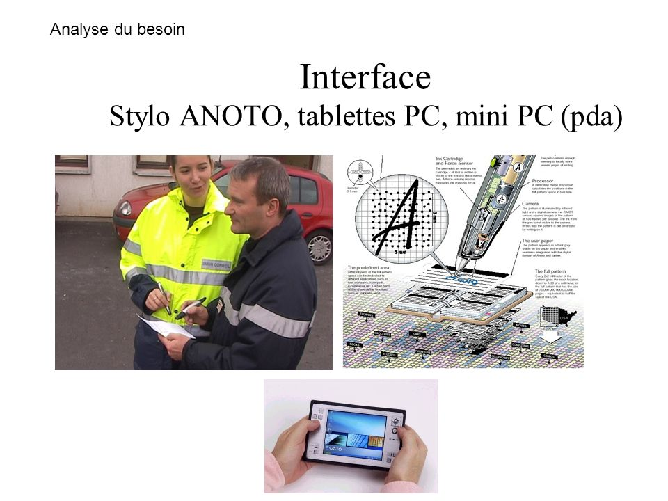 Interface Stylo ANOTO, tablettes PC, mini PC (pda) Analyse du besoin