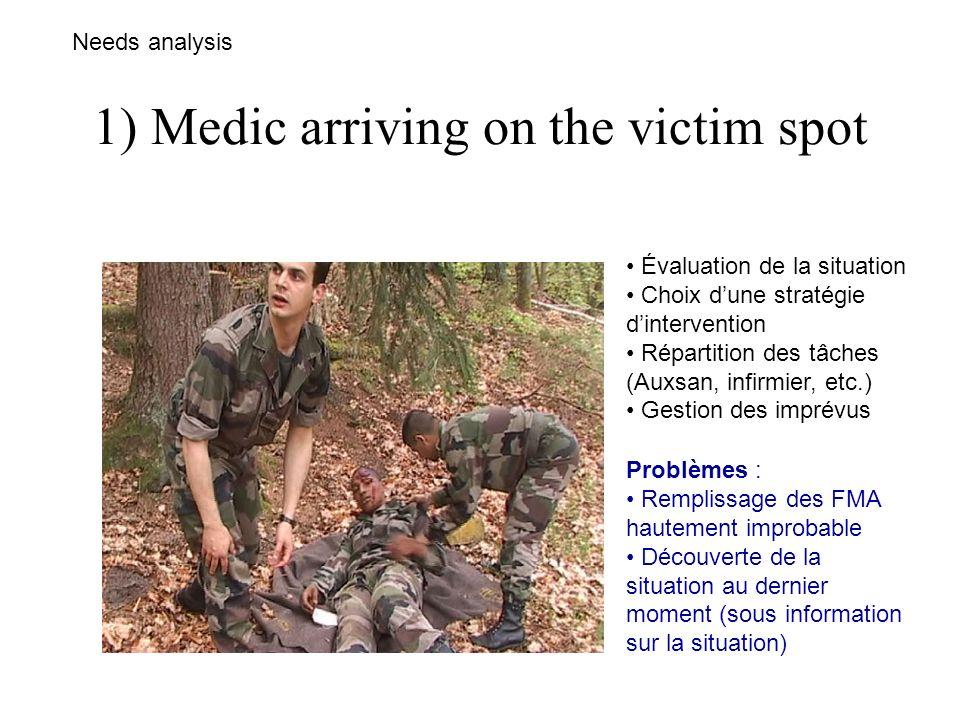 1) Medic arriving on the victim spot Needs analysis Évaluation de la situation Choix dune stratégie dintervention Répartition des tâches (Auxsan, infi