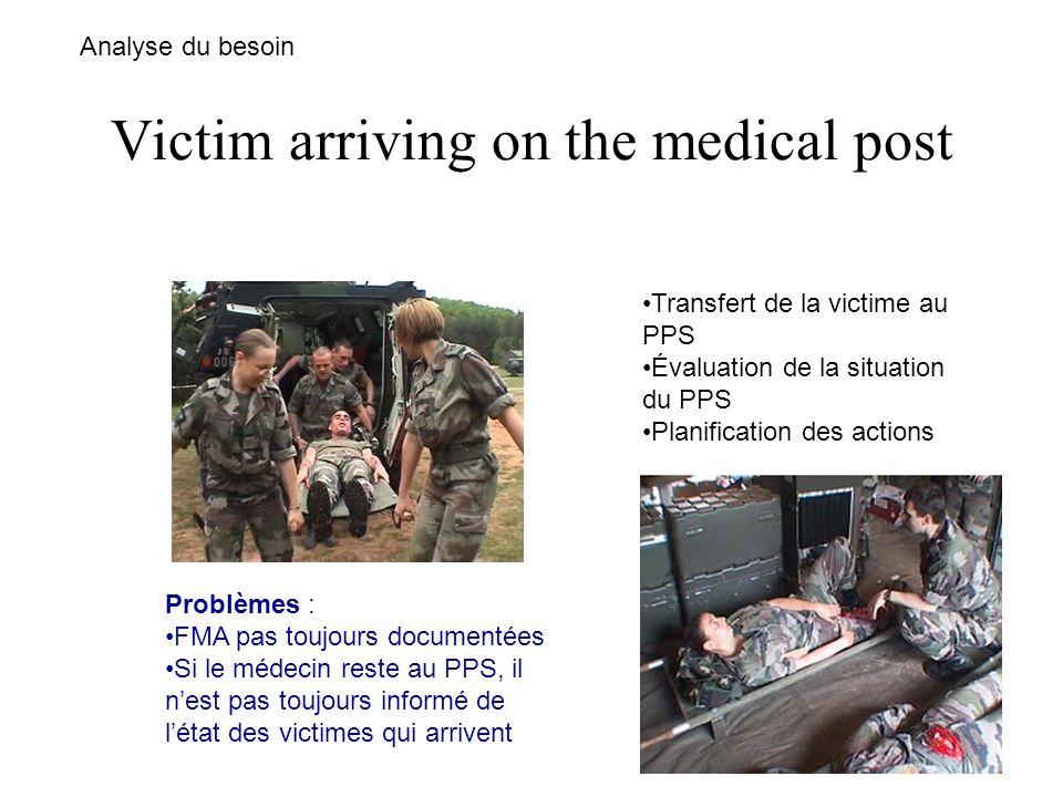 Victim arriving on the medical post Analyse du besoin Transfert de la victime au PPS Évaluation de la situation du PPS Planification des actions Probl