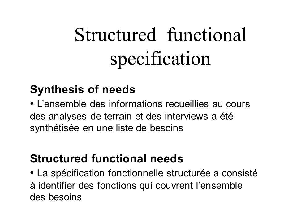 Structured functional specification Synthesis of needs Lensemble des informations recueillies au cours des analyses de terrain et des interviews a été