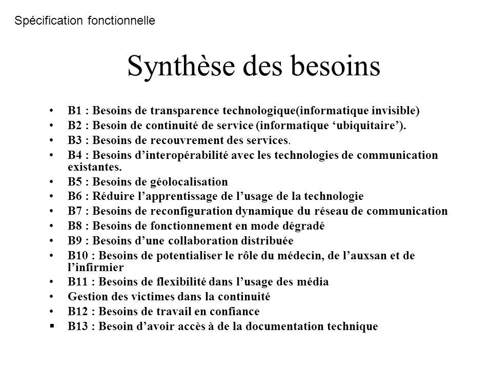 Synthèse des besoins B1 : Besoins de transparence technologique(informatique invisible) B2 : Besoin de continuité de service (informatique ubiquitaire