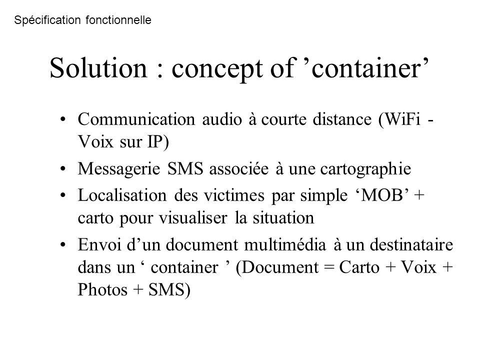 Solution : concept of container Communication audio à courte distance (WiFi - Voix sur IP) Messagerie SMS associée à une cartographie Localisation des