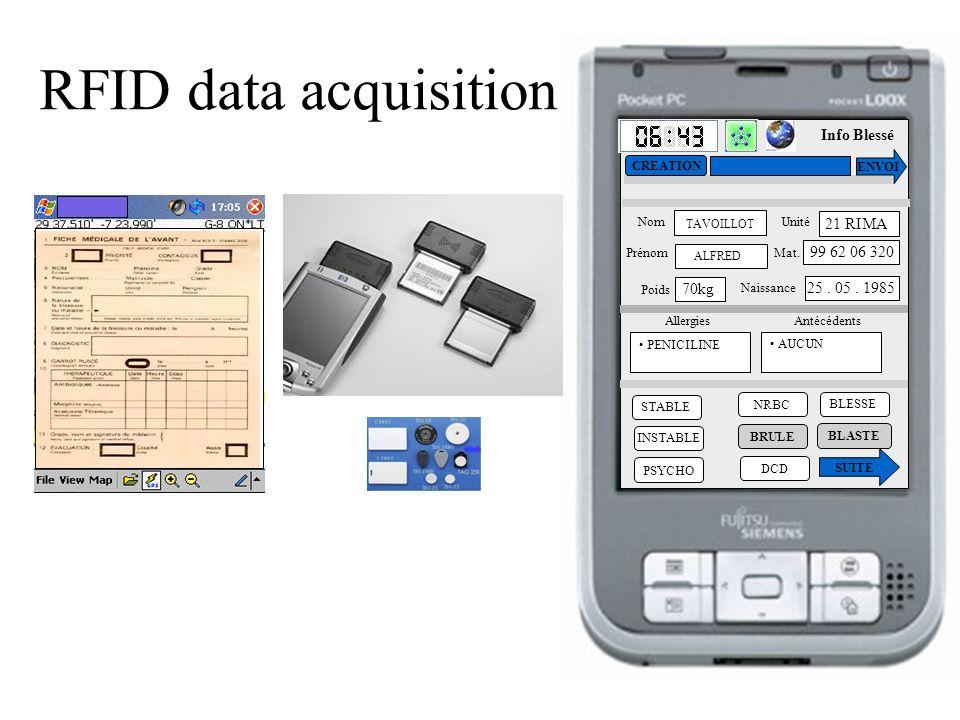 RFID data acquisition 21 RIMA Unité 21 RIMA Nom TAVOILLOT 21 RIMA Prénom ALFRED Mat. 99 62 06 320 Naissance 25. 05. 1985 AllergiesAntécédents Info Ble