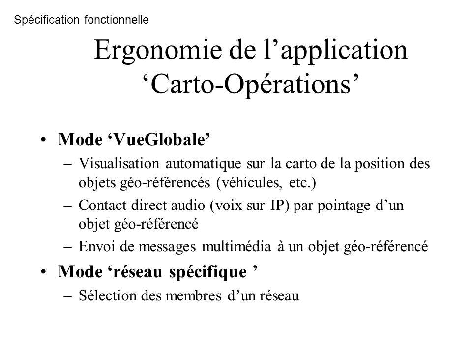 Ergonomie de lapplication Carto-Opérations Mode VueGlobale –Visualisation automatique sur la carto de la position des objets géo-référencés (véhicules