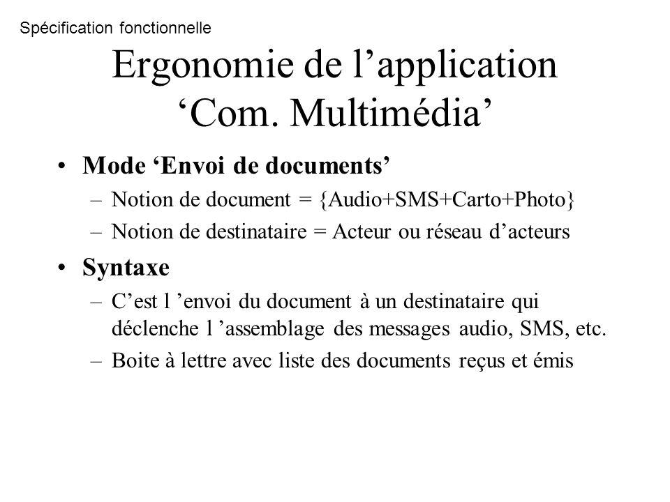 Ergonomie de lapplication Com. Multimédia Mode Envoi de documents –Notion de document = {Audio+SMS+Carto+Photo} –Notion de destinataire = Acteur ou ré