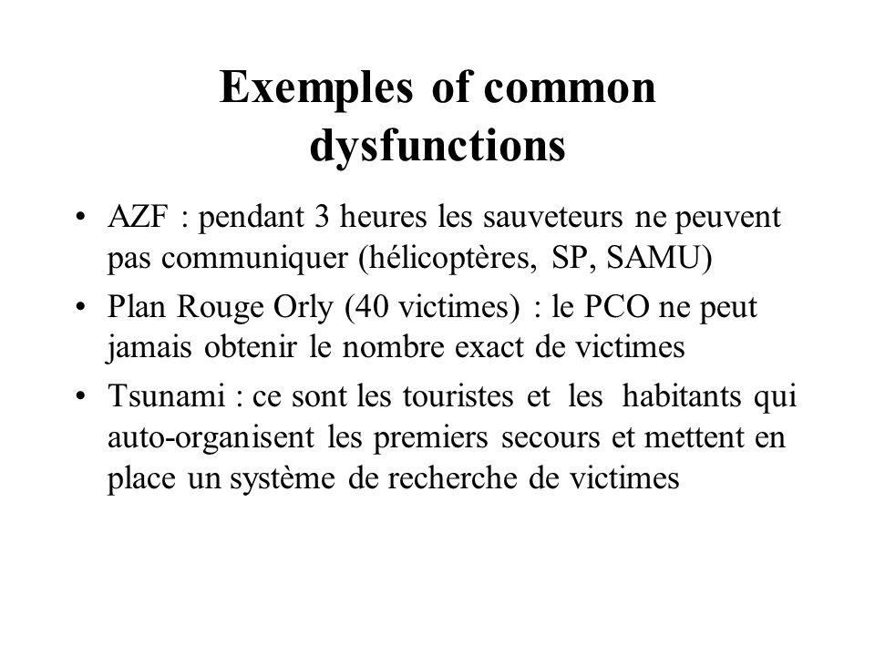 Exemples of common dysfunctions AZF : pendant 3 heures les sauveteurs ne peuvent pas communiquer (hélicoptères, SP, SAMU) Plan Rouge Orly (40 victimes