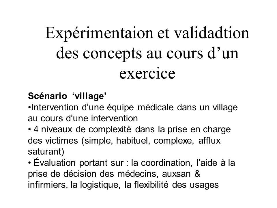Expérimentaion et validadtion des concepts au cours dun exercice Scénario village Intervention dune équipe médicale dans un village au cours dune inte