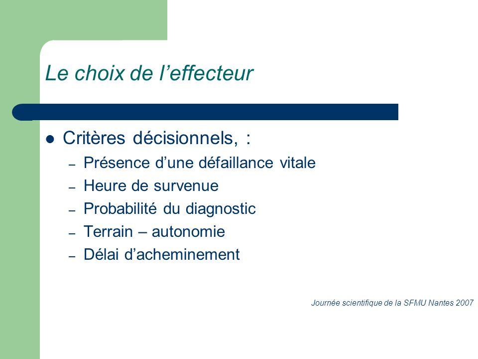Critères décisionnels, : – Présence dune défaillance vitale – Heure de survenue – Probabilité du diagnostic – Terrain – autonomie – Délai dacheminemen
