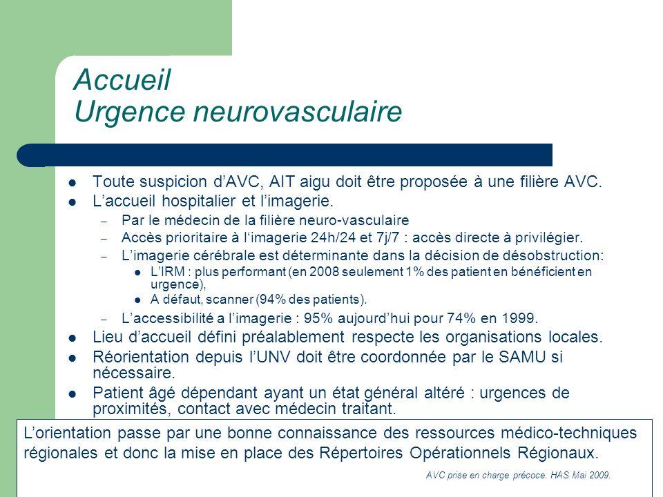 Toute suspicion dAVC, AIT aigu doit être proposée à une filière AVC. Laccueil hospitalier et limagerie. – Par le médecin de la filière neuro-vasculair