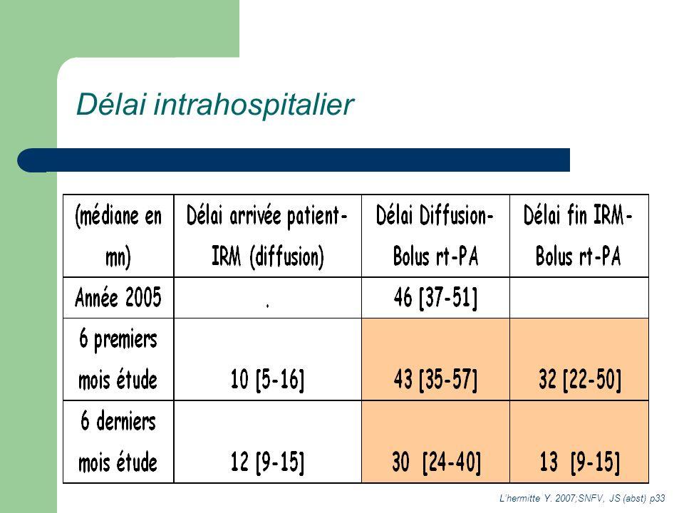 Délai intrahospitalier Lhermitte Y. 2007;SNFV, JS (abst) p33