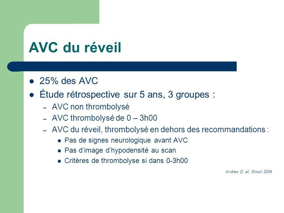 AVC du réveil 25% des AVC Étude rétrospective sur 5 ans, 3 groupes : – AVC non thrombolysé – AVC thrombolysé de 0 – 3h00 – AVC du réveil, thrombolysé