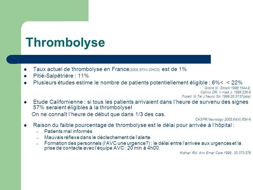 Thrombolyse Taux actuel de thrombolyse en France (2006,SFNV-DHOS) est de 1% Pitié-Salpêtrière : 11% Plusieurs études estime le nombre de patients pote