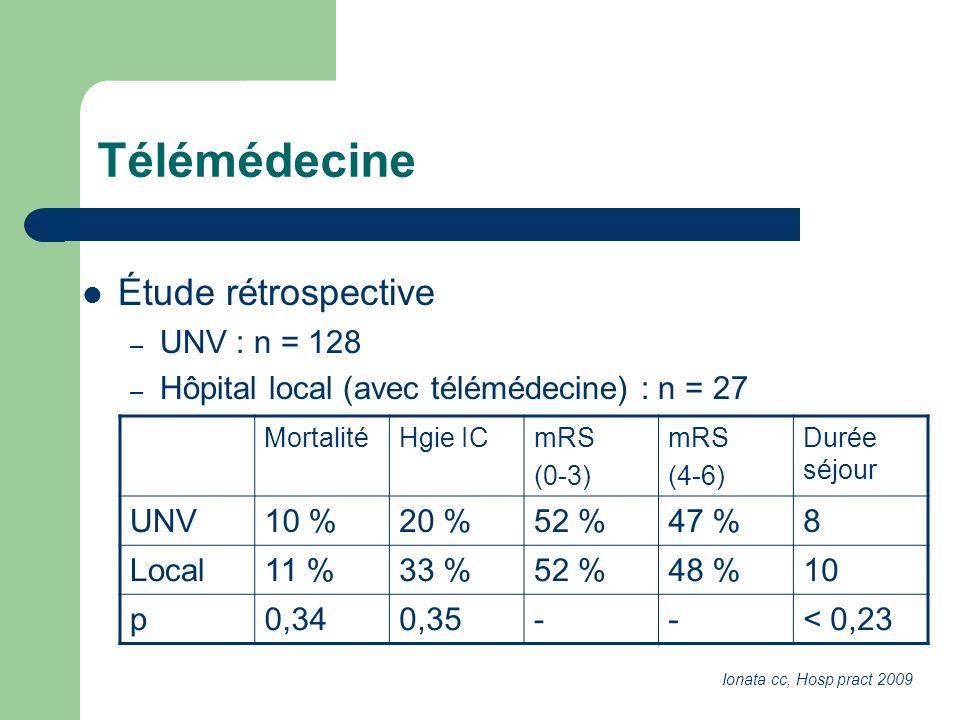 Télémédecine Étude rétrospective – UNV : n = 128 – Hôpital local (avec télémédecine) : n = 27 MortalitéHgie ICmRS (0-3) mRS (4-6) Durée séjour UNV10 %