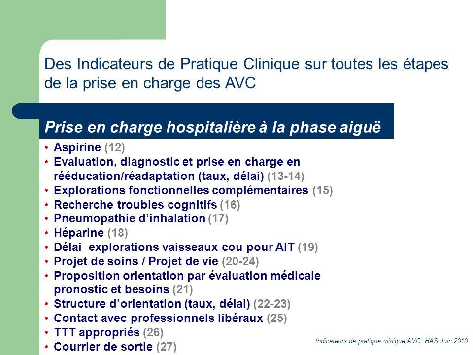 Prise en charge hospitalière à la phase aiguë Aspirine (12) Evaluation, diagnostic et prise en charge en rééducation/réadaptation (taux, délai) (13-14