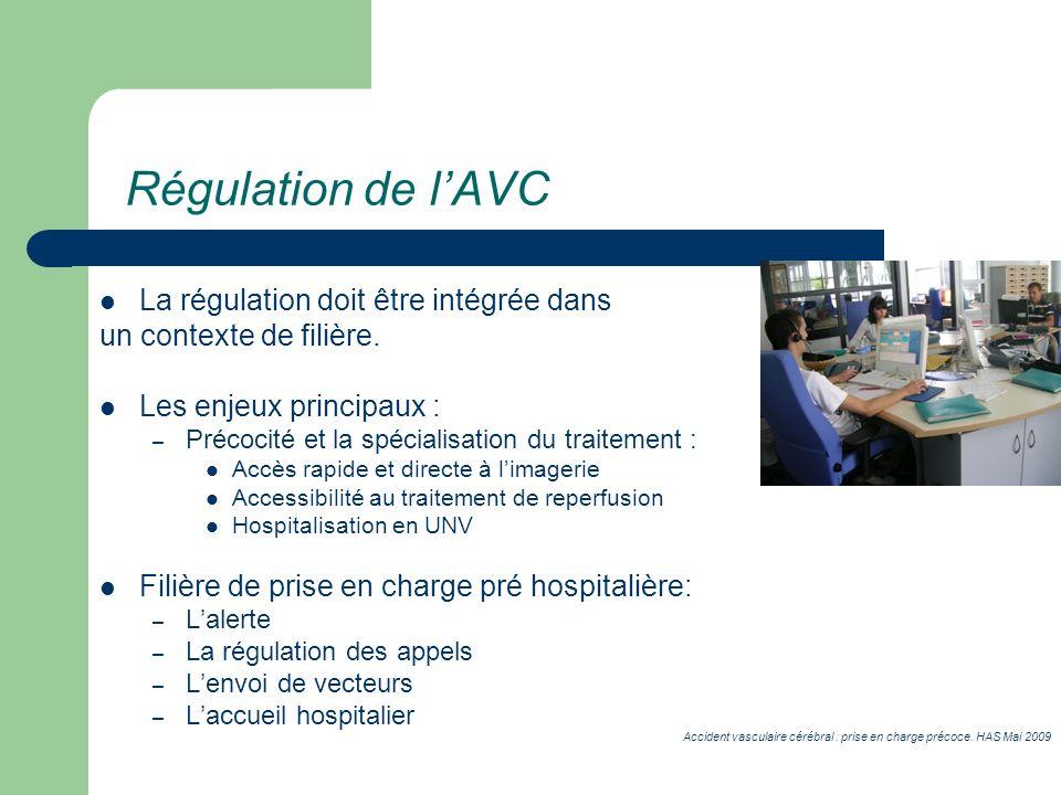 Régulation de lAVC La régulation doit être intégrée dans un contexte de filière. Les enjeux principaux : – Précocité et la spécialisation du traitemen