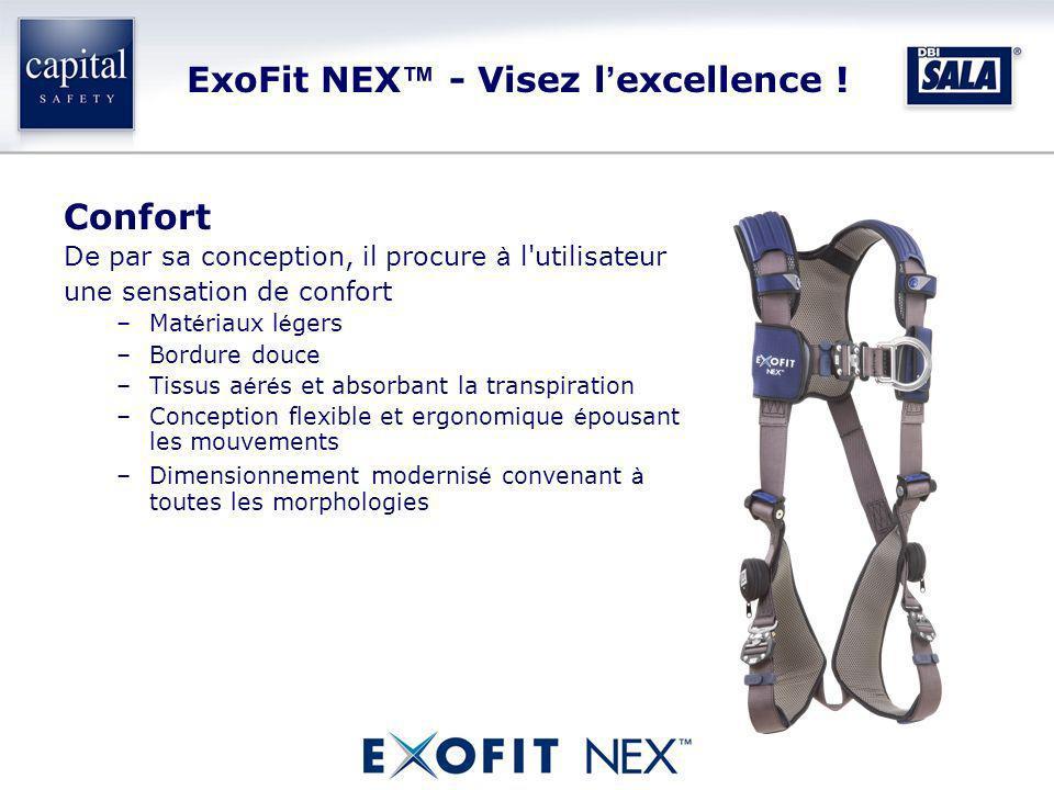 ExoFit NEX - Visez l excellence .