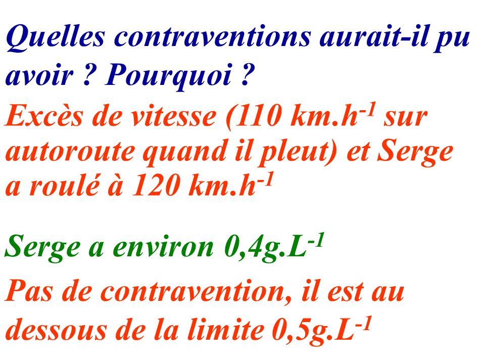 Excès de vitesse (110 km.h -1 sur autoroute quand il pleut) et Serge a roulé à 120 km.h -1 Pas de contravention, il est au dessous de la limite 0,5g.L