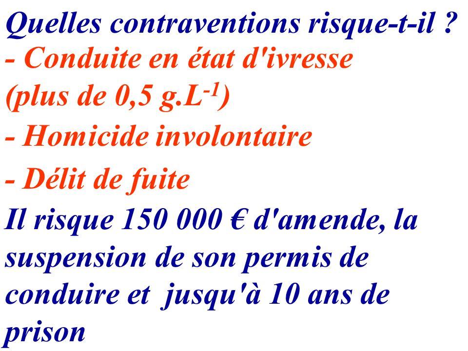 Quelles contraventions risque-t-il ? - Conduite en état d'ivresse (plus de 0,5 g.L -1 ) - Homicide involontaire - Délit de fuite Il risque 150 000 d'a