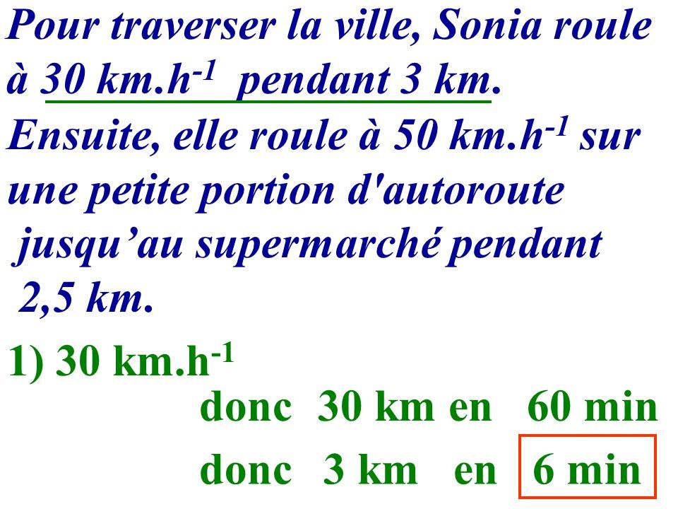 50 km.h -1 50 km en 60 min 5 kmen 6 min donc donc 2,5 kmen3 mindonc Pour traverser la ville, Sonia roule à 30 km.h -1 pendant 3 km.