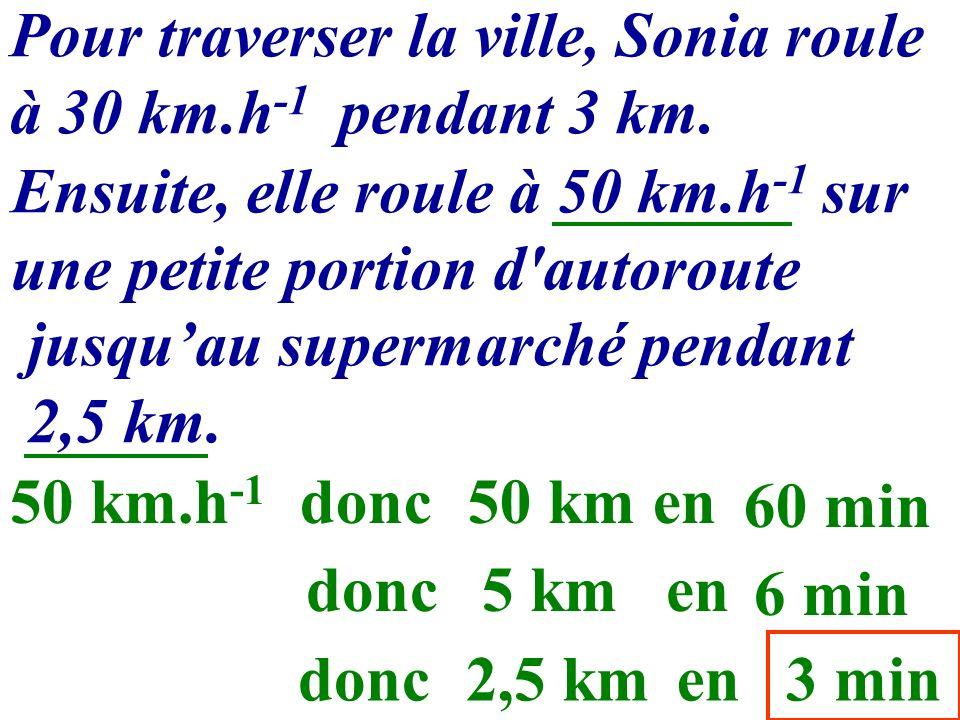 50 km.h -1 50 km en 60 min 5 kmen 6 min donc donc 2,5 kmen3 mindonc Pour traverser la ville, Sonia roule à 30 km.h -1 pendant 3 km. Ensuite, elle roul