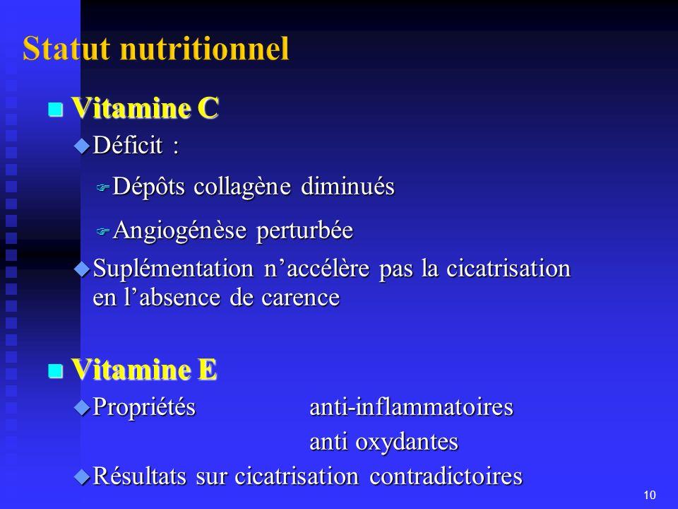 n Vitamine C u Déficit : F Dépôts collagène diminués F Angiogénèse perturbée u Suplémentation naccélère pas la cicatrisation en labsence de carence n Vitamine E u Propriétés anti-inflammatoires anti oxydantes u Résultats sur cicatrisation contradictoires 10