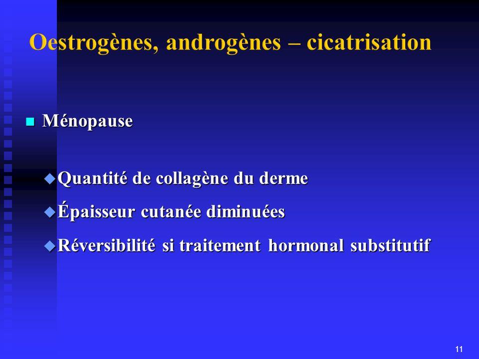 n Ménopause u Quantité de collagène du derme u Épaisseur cutanée diminuées u Réversibilité si traitement hormonal substitutif 11