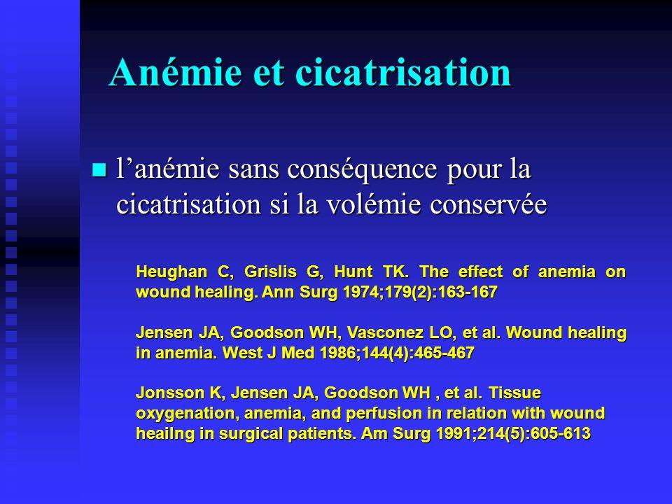 Anémie et cicatrisation n lanémie sans conséquence pour la cicatrisation si la volémie conservée Heughan C, Grislis G, Hunt TK. The effect of anemia o