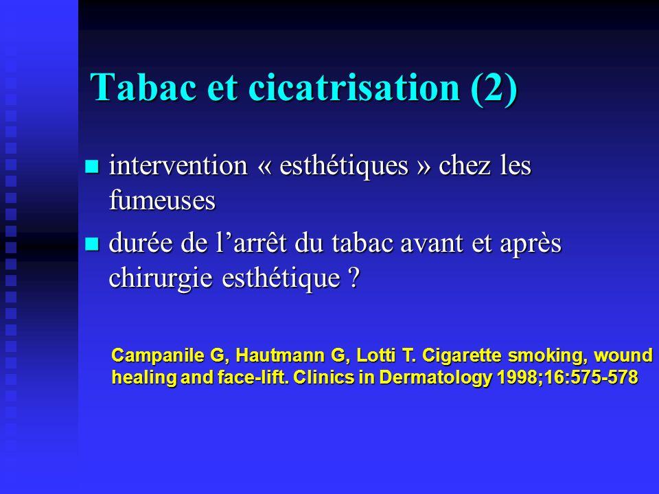 Tabac et cicatrisation (2) n intervention « esthétiques » chez les fumeuses n durée de larrêt du tabac avant et après chirurgie esthétique .