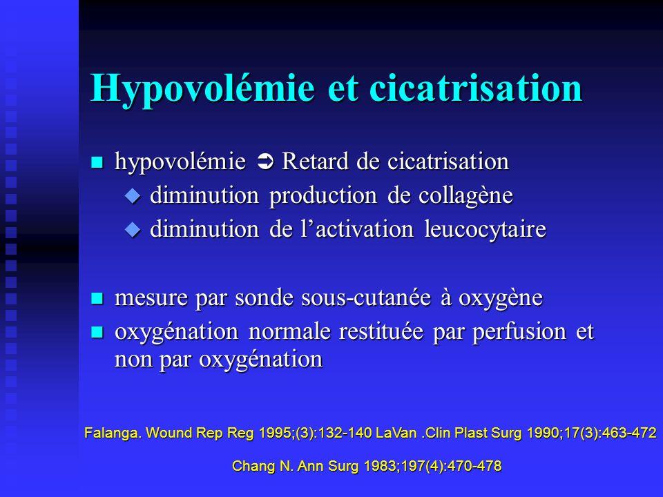 Hypovolémie et cicatrisation n hypovolémie Retard de cicatrisation u diminution production de collagène u diminution de lactivation leucocytaire n mes