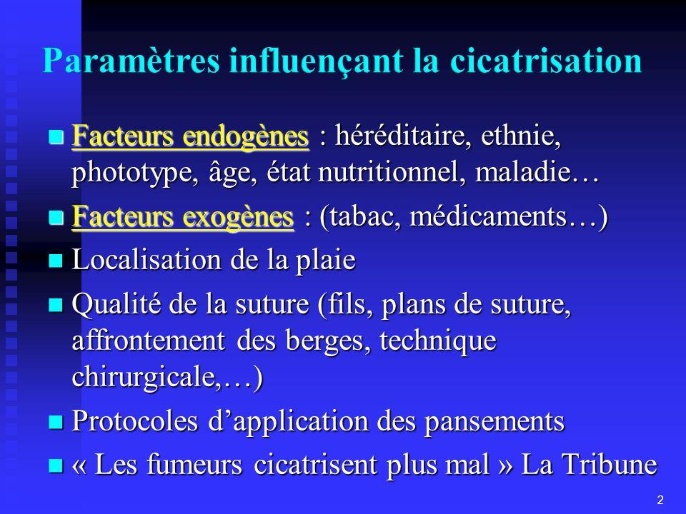 Plaie aiguë Activité mitogénique élevée Activité mitogénique élevée Fibroblastes normaux Fibroblastes normaux Ratio MMP/TIMP normal Ratio MMP/TIMP normal Dépôts matrice extracellulaire normaux Dépôts matrice extracellulaire normaux Autorégulation de linflammation Autorégulation de linflammation Temps de cicatrisation rapide Temps de cicatrisation rapide Plaie chronique Activité mitogénique basse Activité mitogénique basse Fibroblastes sénescents Fibroblastes sénescents Excès de MMP Excès de MMP Dégradation de matrice extracellulaire Dégradation de matrice extracellulaire Inflammation non contrôlée Inflammation non contrôlée Retard de cicatrisation Retard de cicatrisation 3
