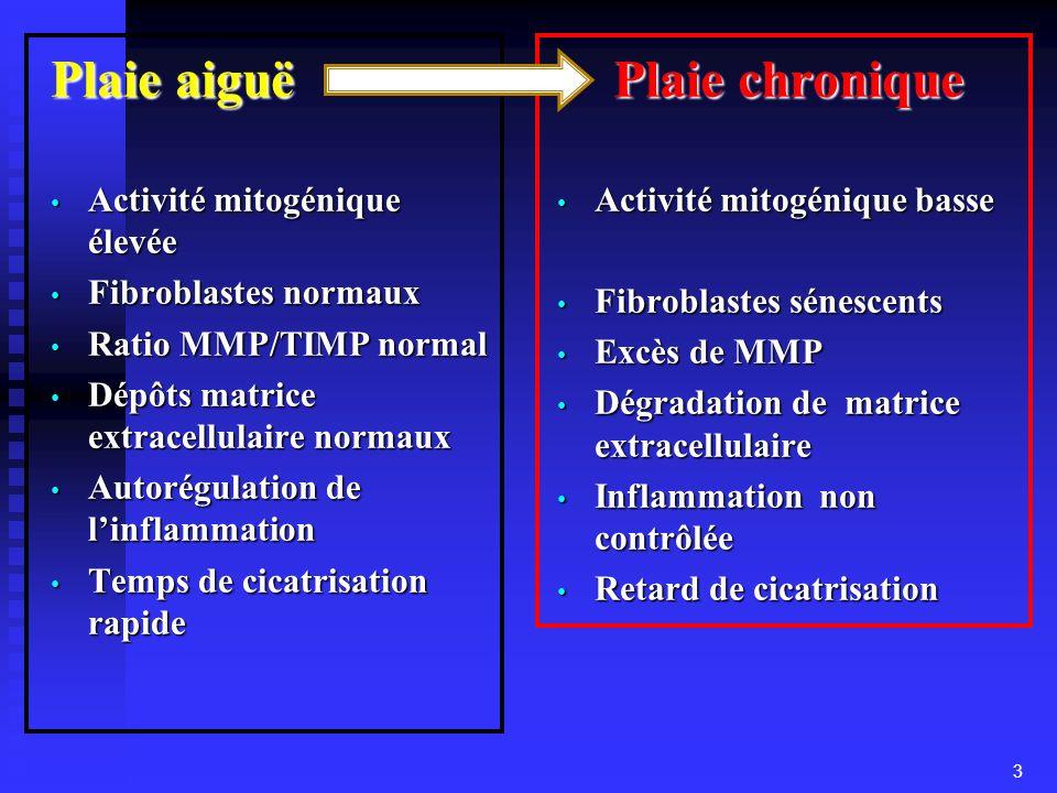 Insuffisance rénale chronique n mécanisme .