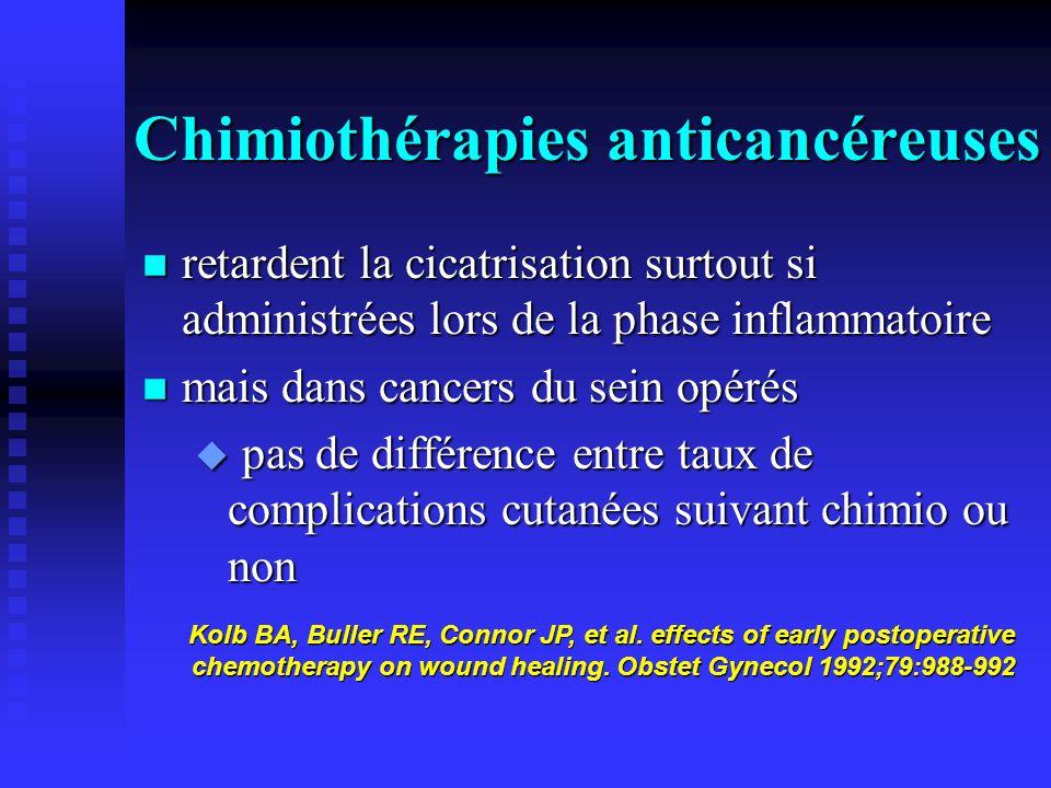Chimiothérapies anticancéreuses n retardent la cicatrisation surtout si administrées lors de la phase inflammatoire n mais dans cancers du sein opérés u pas de différence entre taux de complications cutanées suivant chimio ou non Kolb BA, Buller RE, Connor JP, et al.