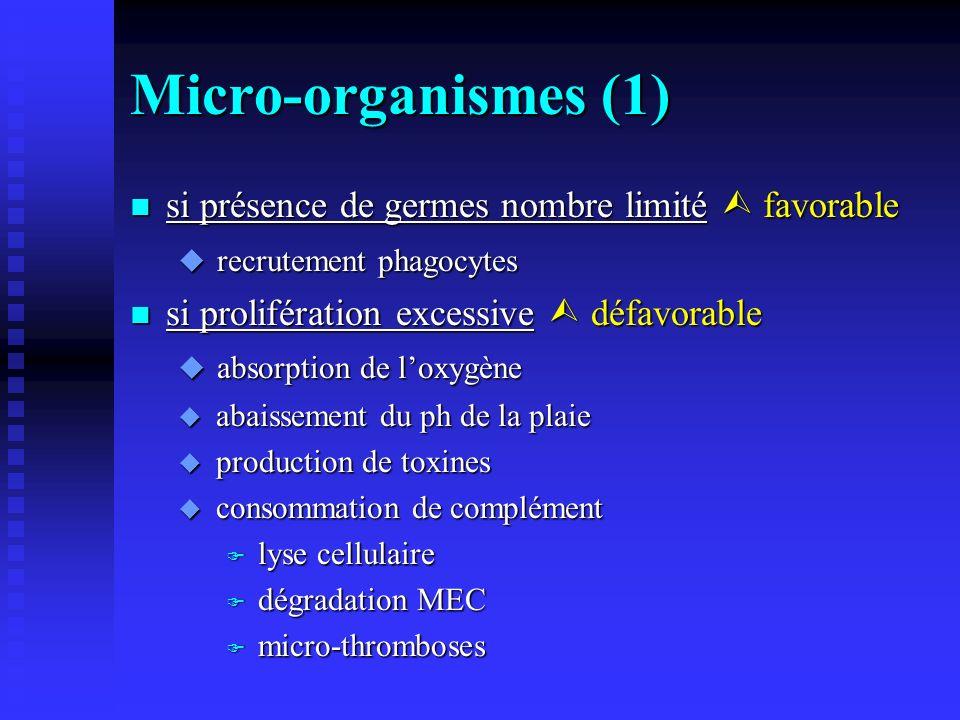 Micro-organismes (1) n si présence de germes nombre limité favorable u recrutement phagocytes n si prolifération excessive défavorable u absorption de loxygène u abaissement du ph de la plaie u production de toxines u consommation de complément F lyse cellulaire F dégradation MEC F micro-thromboses