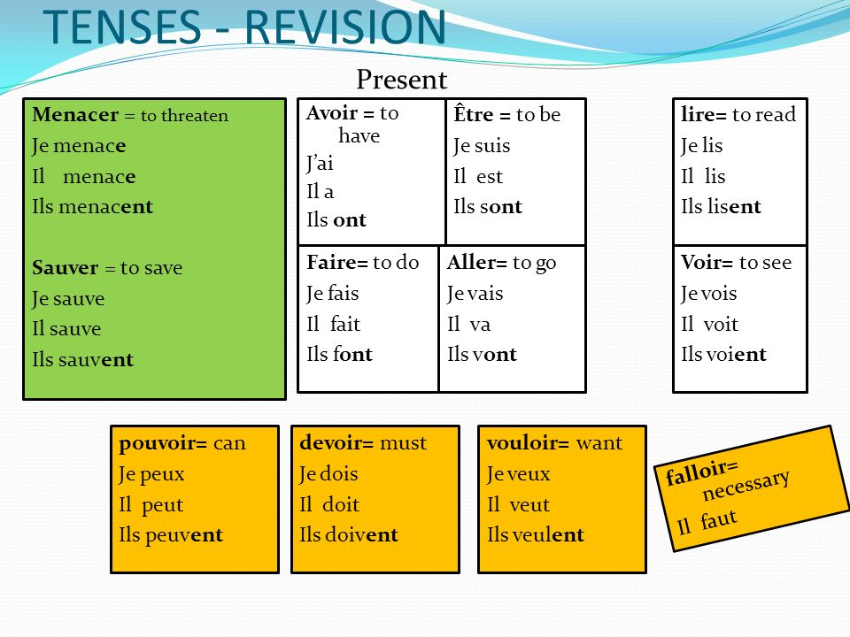 TENSES - REVISION Menacer = to threaten Je menace Il menace Ils menacent Sauver = to save Je sauve Il sauve Ils sauvent Present Avoir = to have Jai Il