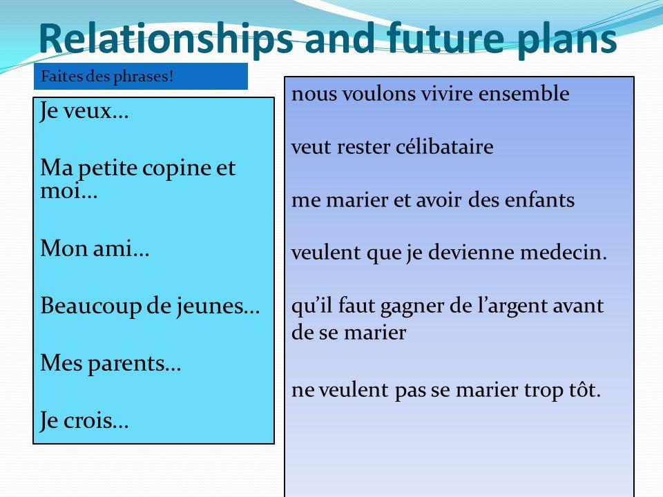 Relationships and future plans Je veux… Ma petite copine et moi… Mon ami… Beaucoup de jeunes… Mes parents… Je crois… nous voulons vivire ensemble veut
