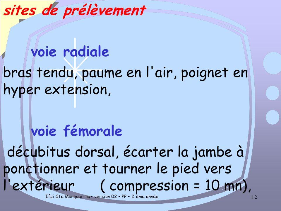 Ifsi Ste Marguerite - version 02 - PP - 2 ème année 11 MATERIEL (suite) étiquettes: nom prénom, date de naissance, service, date, heure, + bons d'exam
