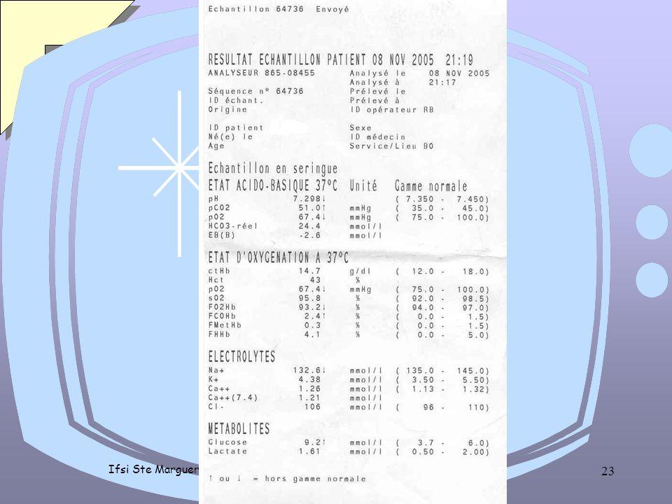 Ifsi Ste Marguerite - version 02 - PP - 2 ème année 22 pHP_CO 2 mmHg / (Kpa) Bicarbonates mmol/l EBP_O2 mmHg / (Kpa) S_O 2 % Normales sang artériel 7,