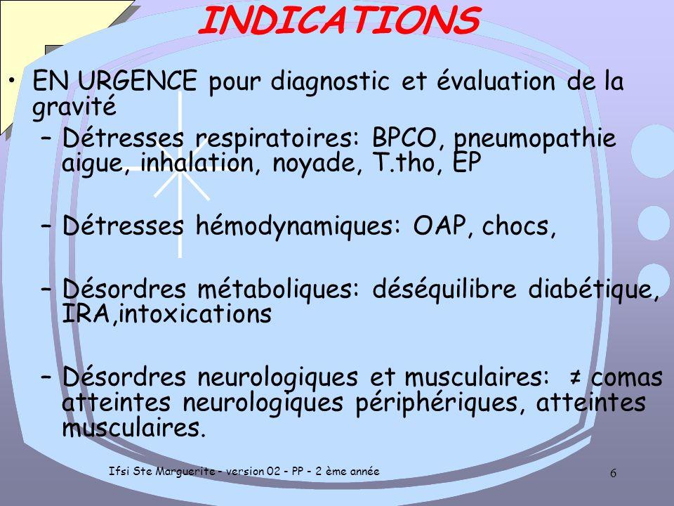 Ifsi Ste Marguerite - version 02 - PP - 2 ème année 5 PRINCIPES A RESPECTER asepsie rigoureuse, informer patient - (respiration calme), main non domin