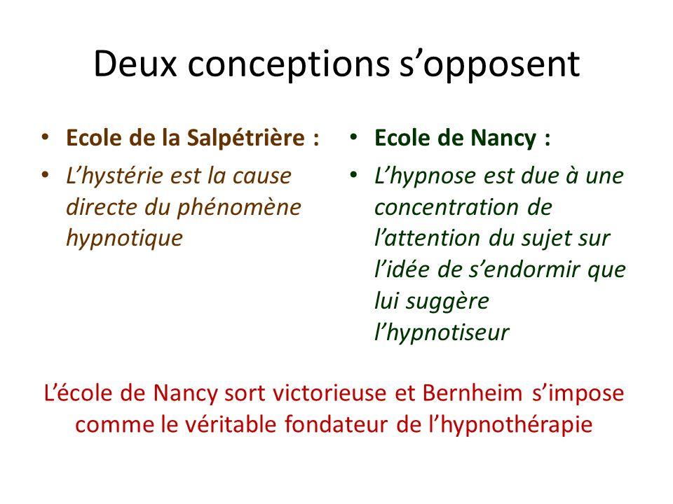 Deux conceptions sopposent Ecole de la Salpétrière : Lhystérie est la cause directe du phénomène hypnotique Ecole de Nancy : Lhypnose est due à une co