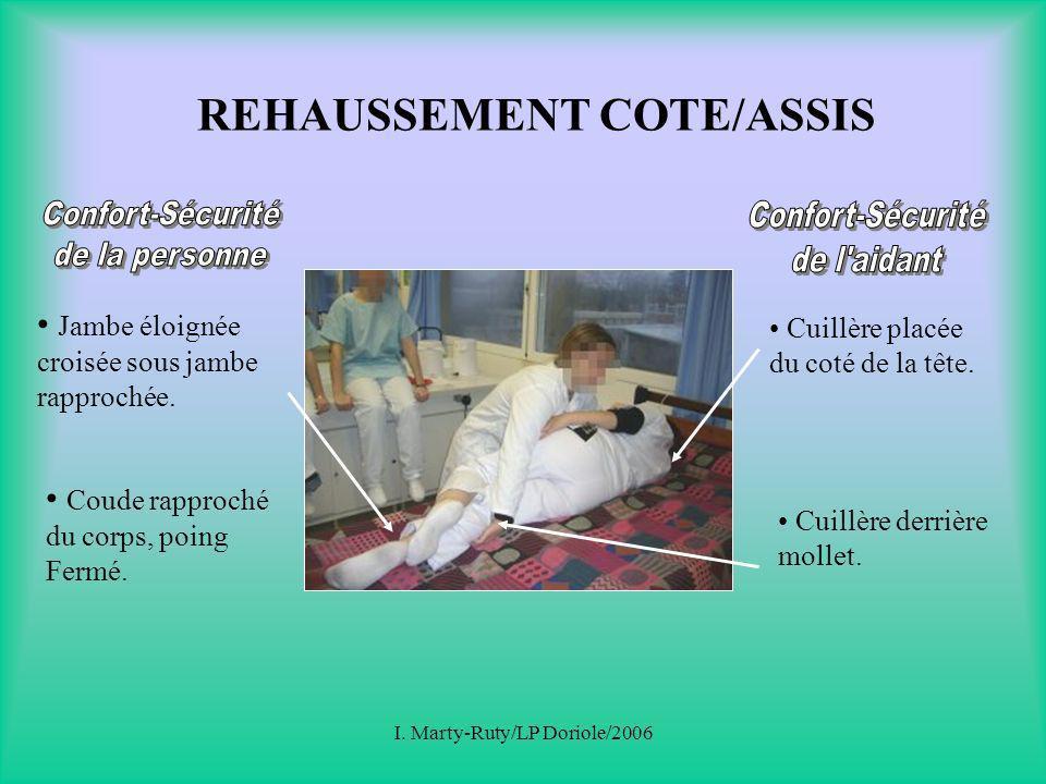 I. Marty-Ruty/LP Doriole/2006 ROULEMENT DOS /COTE ACTION DE LA PERSONNEACTION DE L AIDANT Pousser sur le pied. Placer la cuillère baissée sur le genou