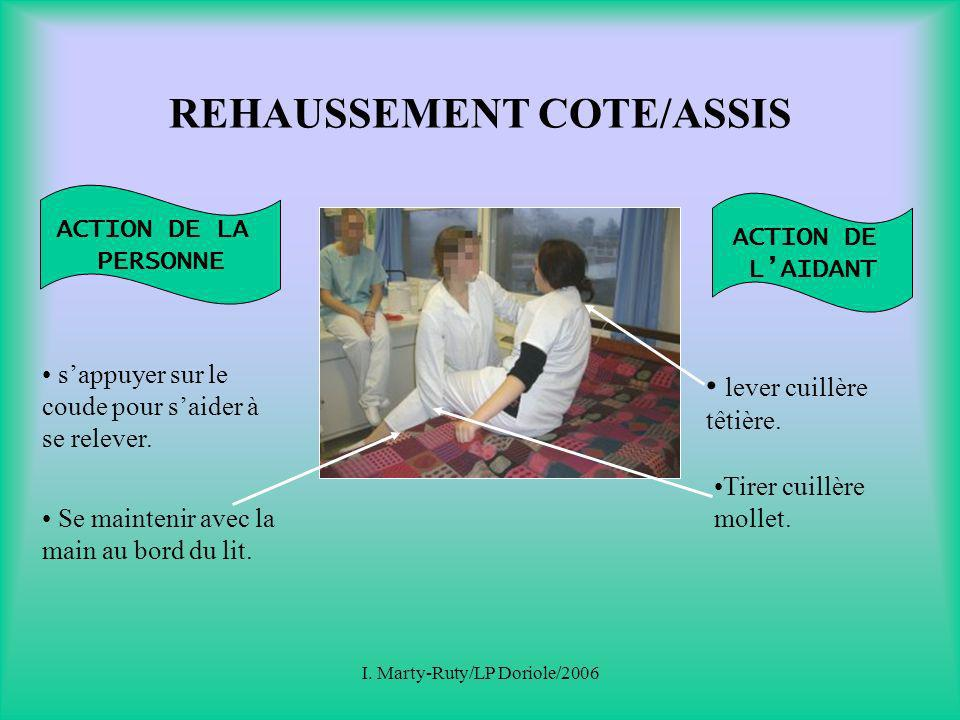 I. Marty-Ruty/LP Doriole/2006 REHAUSSEMENT COTE/ASSIS Jambe éloignée croisée sous jambe rapprochée. Coude rapproché du corps, poing Fermé. Cuillère pl