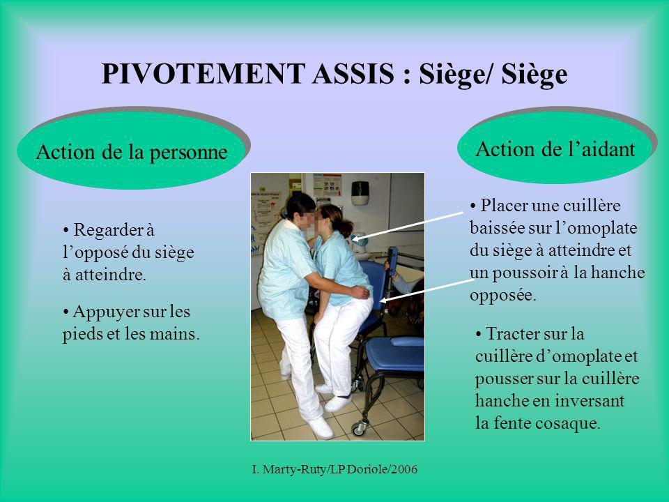 I. Marty-Ruty/LP Doriole/2006 PIVOTEMENT ASSIS Siège/ Siège Confort/sécurité de la personne Confort/sécurité de laidant assise au bord du siège à quit