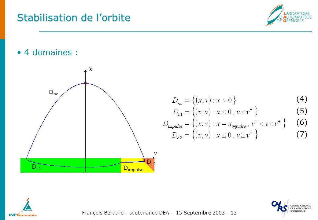François Béruard - soutenance DEA – 15 Septembre 2003 - 13 Stabilisation de lorbite 4 domaines : D c1 D c2 D impulse x v D nc (4) (5) (6) (7)