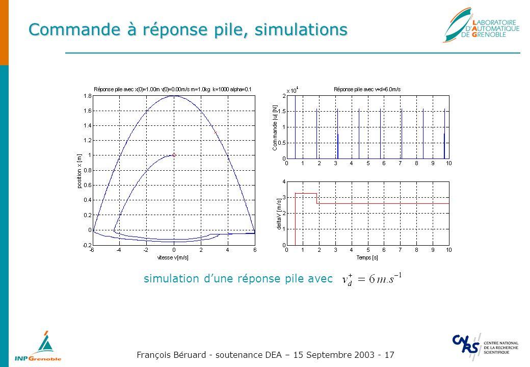 François Béruard - soutenance DEA – 15 Septembre 2003 - 17 Commande à réponse pile, simulations simulation dune réponse pile avec