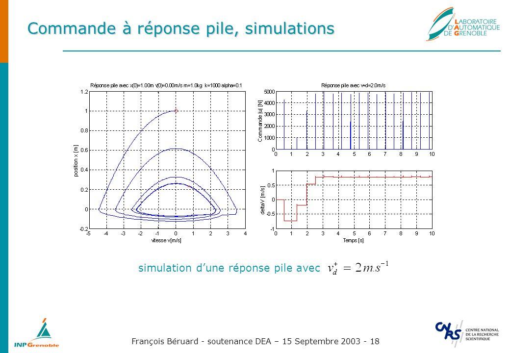 François Béruard - soutenance DEA – 15 Septembre 2003 - 18 Commande à réponse pile, simulations simulation dune réponse pile avec