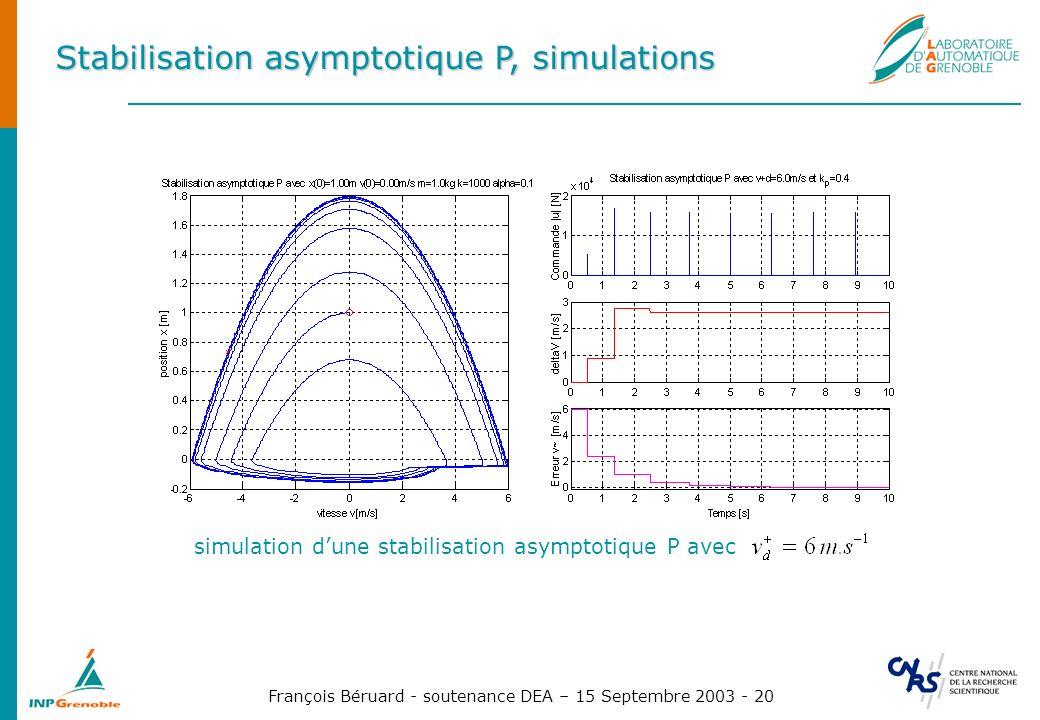 François Béruard - soutenance DEA – 15 Septembre 2003 - 20 Stabilisation asymptotique P, simulations simulation dune stabilisation asymptotique P avec
