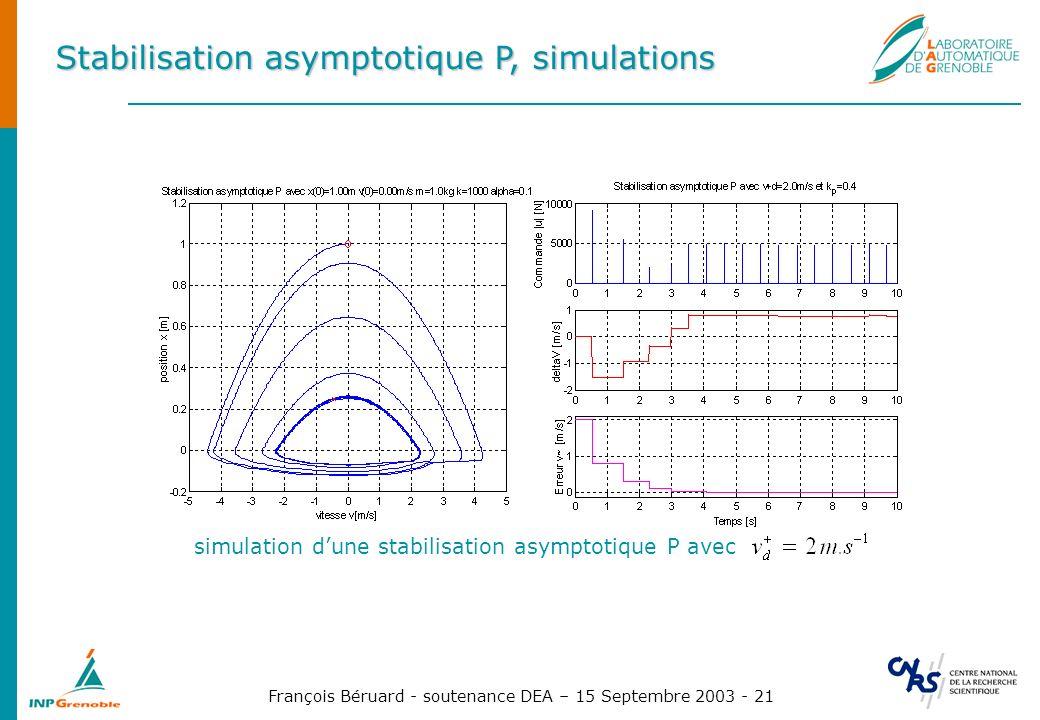 François Béruard - soutenance DEA – 15 Septembre 2003 - 21 Stabilisation asymptotique P, simulations simulation dune stabilisation asymptotique P avec