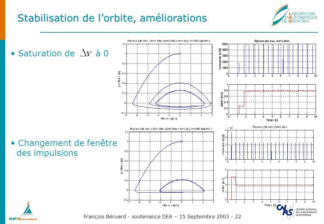 François Béruard - soutenance DEA – 15 Septembre 2003 - 22 Stabilisation de lorbite, améliorations Saturation deà 0 Changement de fenêtre des impulsio