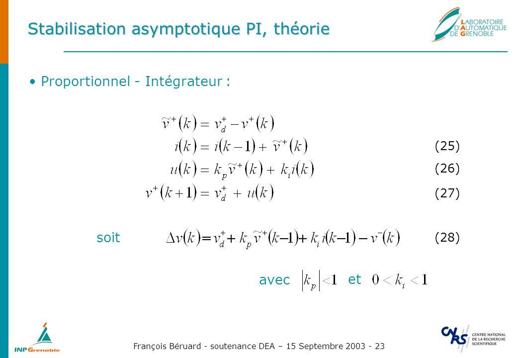 François Béruard - soutenance DEA – 15 Septembre 2003 - 23 Stabilisation asymptotique PI, théorie Proportionnel - Intégrateur : (25) (26) (27) avec et