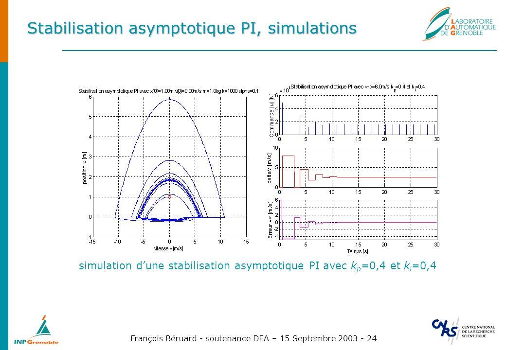 François Béruard - soutenance DEA – 15 Septembre 2003 - 24 Stabilisation asymptotique PI, simulations simulation dune stabilisation asymptotique PI av